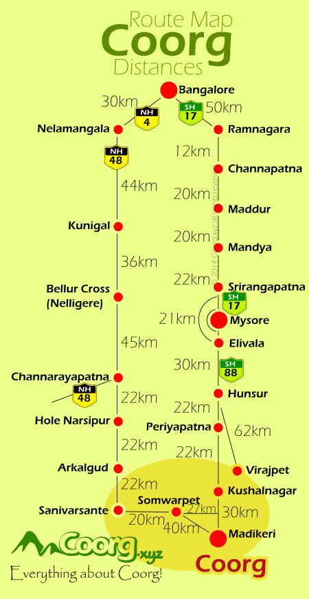 2 Road routes from Bangalore to Coorg with distances