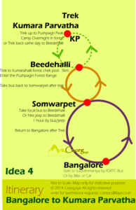 Bangalore to Kumara Parvatha itinerary-4