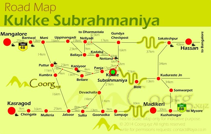 Kukke Subramanya Road Map with distances.