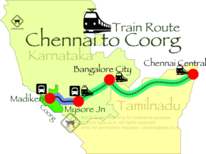 Chennai to Coorg by Train